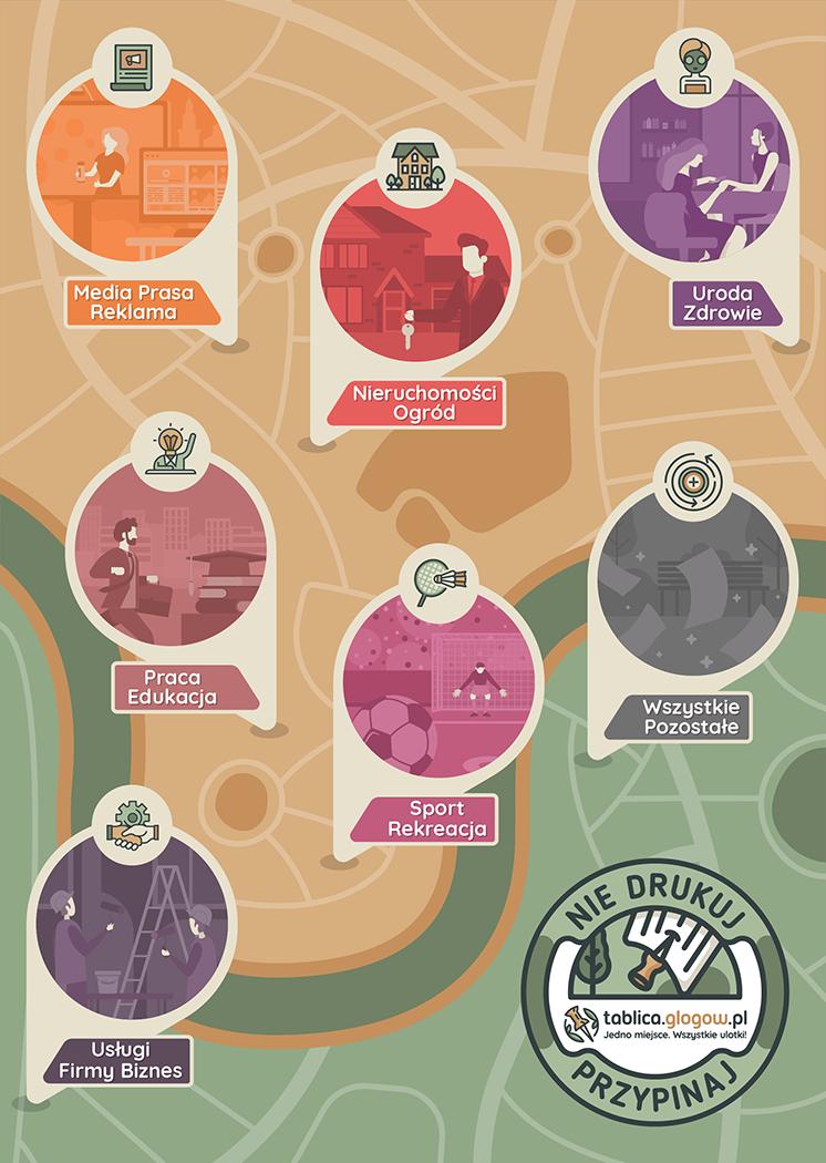 Tablica Głogów Polkowice - Jedno miejsce. Wszystkie ulotki z Głogowa, Polkowic i okolic